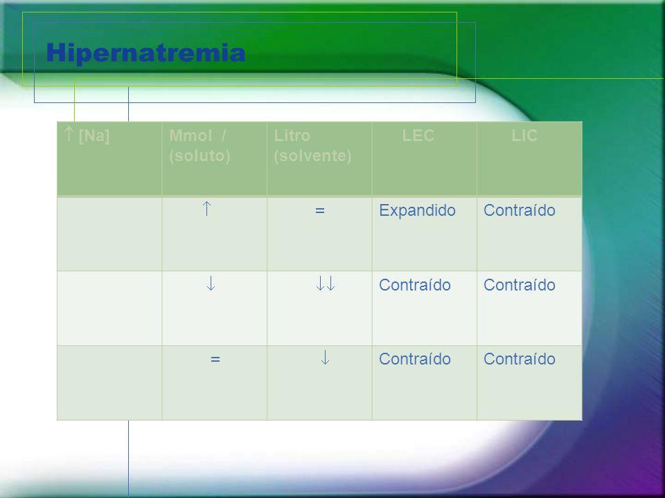 Hipernatremia  [Na] Mmol / (soluto) Litro (solvente) LEC LIC  
